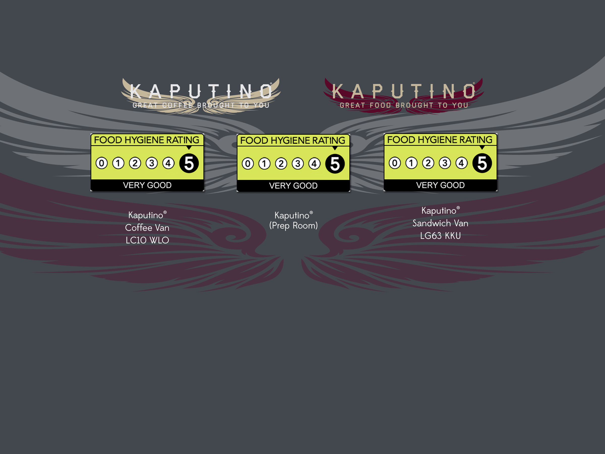 food-hygiene-ratings-for-kaputino